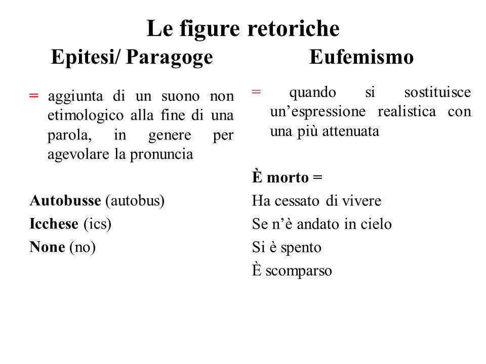 Le figure retoriche Epitesi/ Paragoge Eufemismo