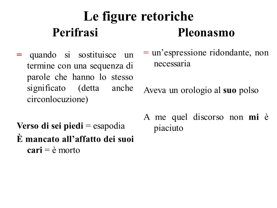 Le figure retoriche Perifrasi Pleonasmo