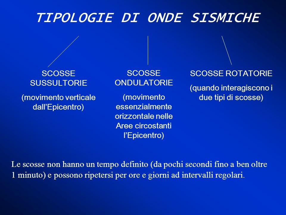 TIPOLOGIE DI ONDE SISMICHE