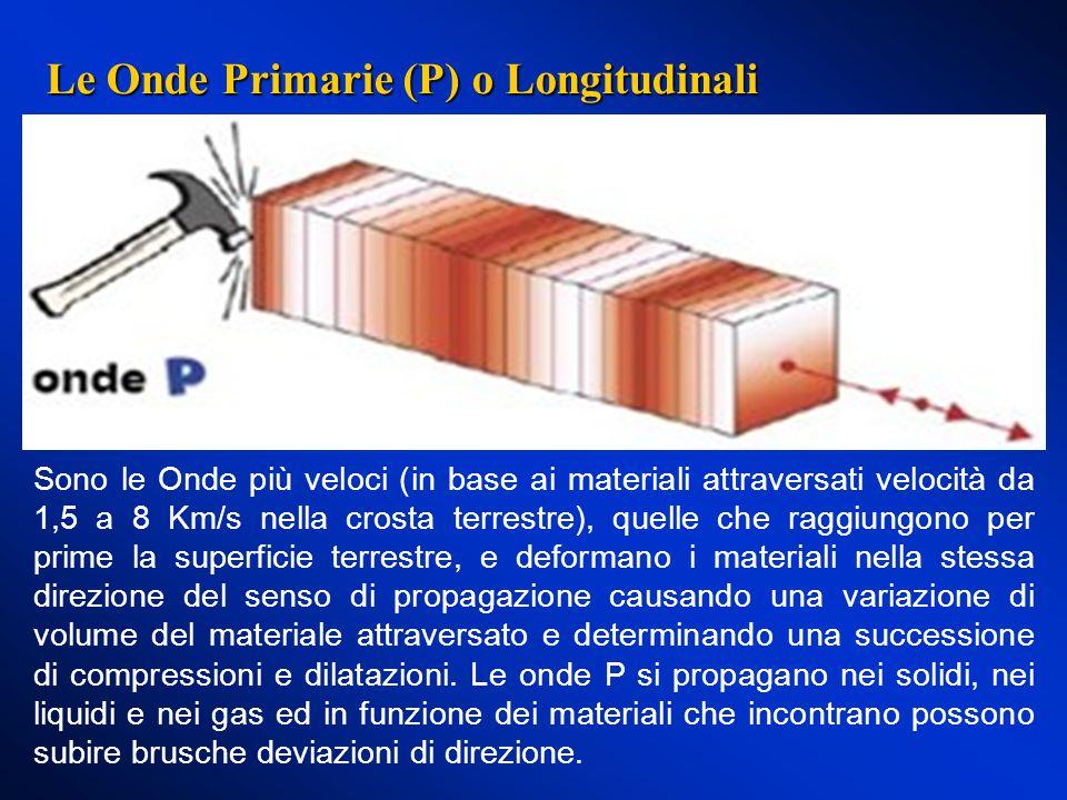 Le Onde Primarie (P) o Longitudinali
