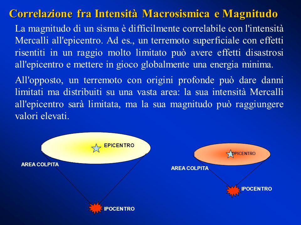 Correlazione fra Intensità Macrosismica e Magnitudo