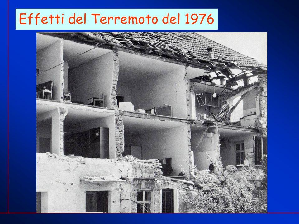 Effetti del Terremoto del 1976