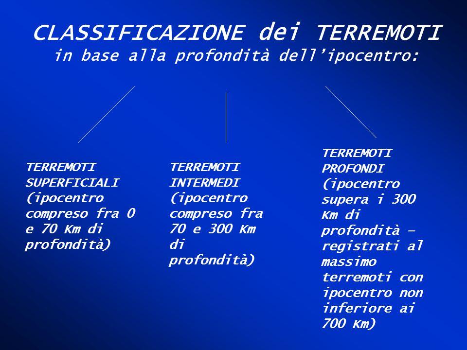 CLASSIFICAZIONE dei TERREMOTI in base alla profondità dell'ipocentro: