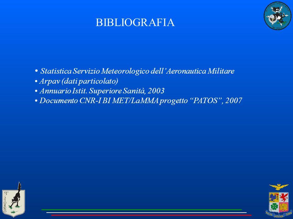 BIBLIOGRAFIA Statistica Servizio Meteorologico dell'Aeronautica Militare. Arpav (dati particolato)