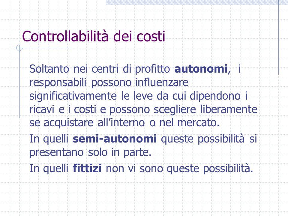 Controllabilità dei costi