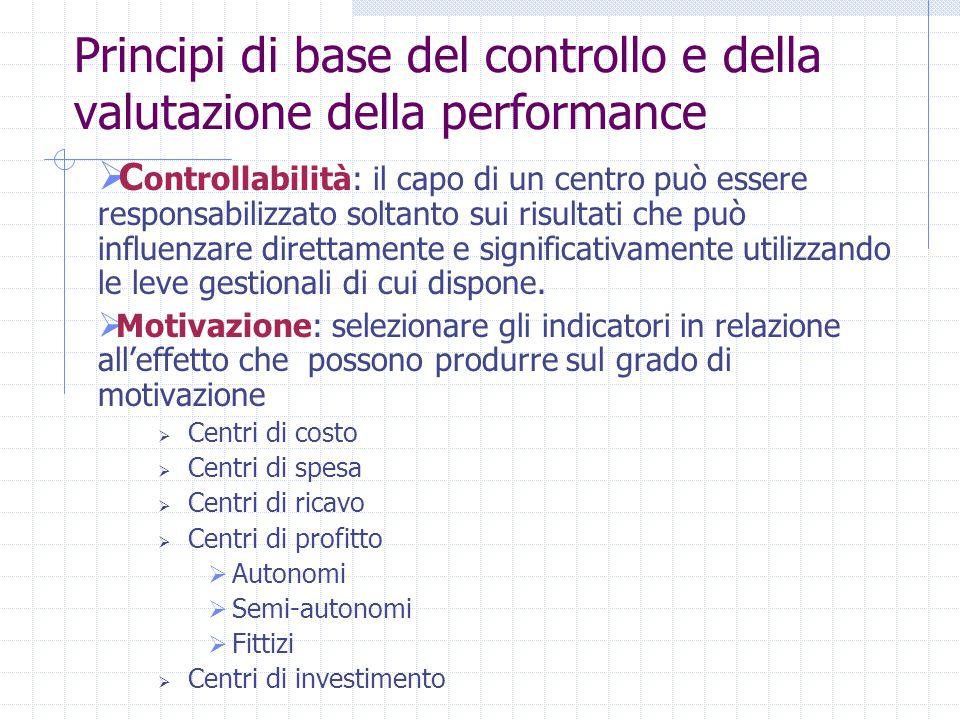 Principi di base del controllo e della valutazione della performance