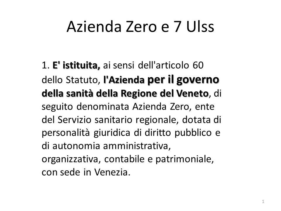 Azienda Zero e 7 Ulss