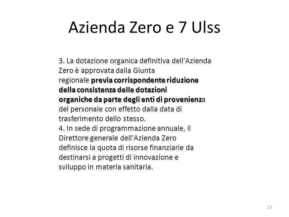 Azienda Zero e 7 Ulss 3. La dotazione organica definitiva dell Azienda Zero è approvata dalla Giunta.