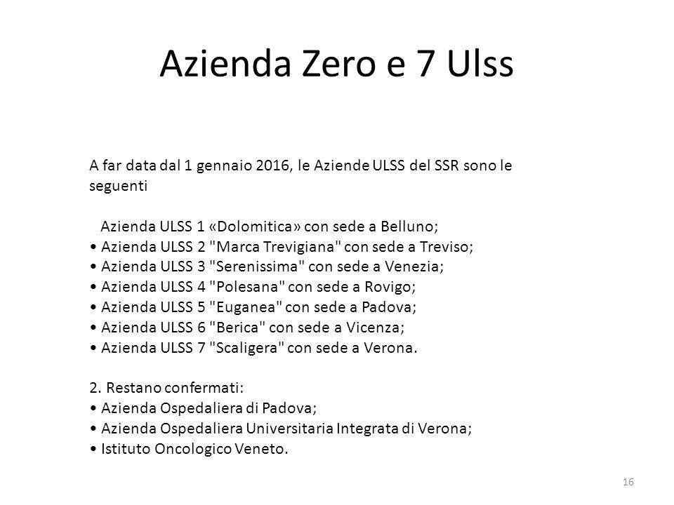 Azienda Zero e 7 Ulss A far data dal 1 gennaio 2016, le Aziende ULSS del SSR sono le seguenti. Azienda ULSS 1 «Dolomitica» con sede a Belluno;