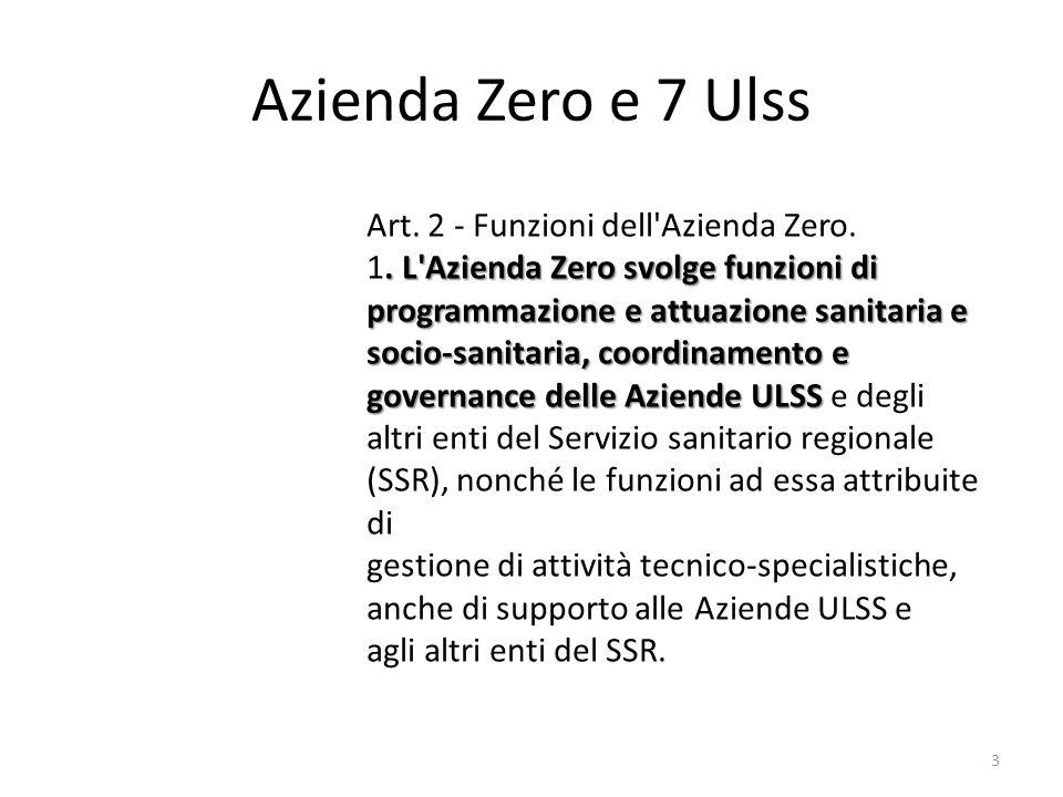 Azienda Zero e 7 Ulss Art. 2 - Funzioni dell Azienda Zero.