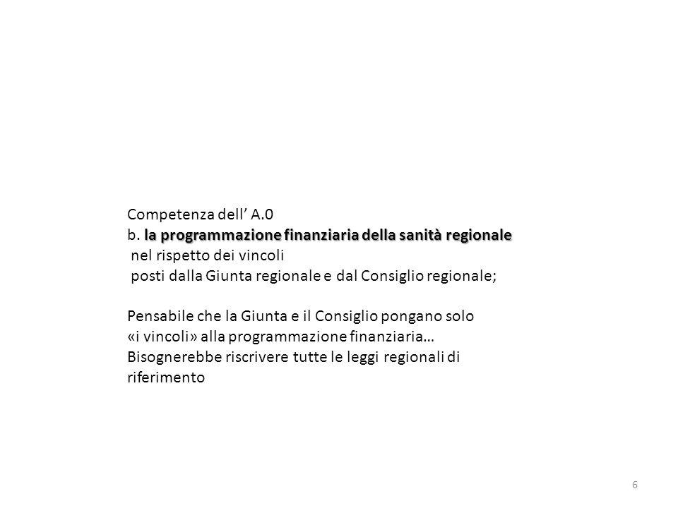 Competenza dell' A.0 b. la programmazione finanziaria della sanità regionale. nel rispetto dei vincoli.