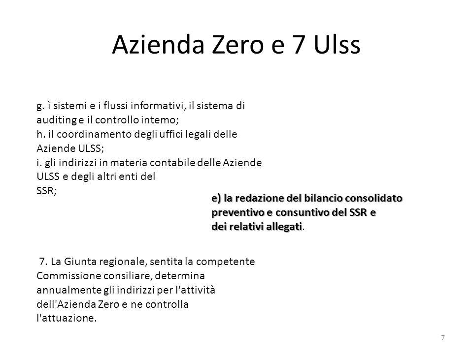 Azienda Zero e 7 Ulss g. ì sistemi e i flussi informativi, il sistema di auditing e il controllo intemo;