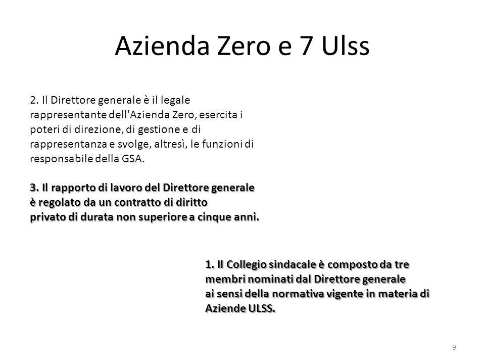Azienda Zero e 7 Ulss 2. Il Direttore generale è il legale rappresentante dell Azienda Zero, esercita i.
