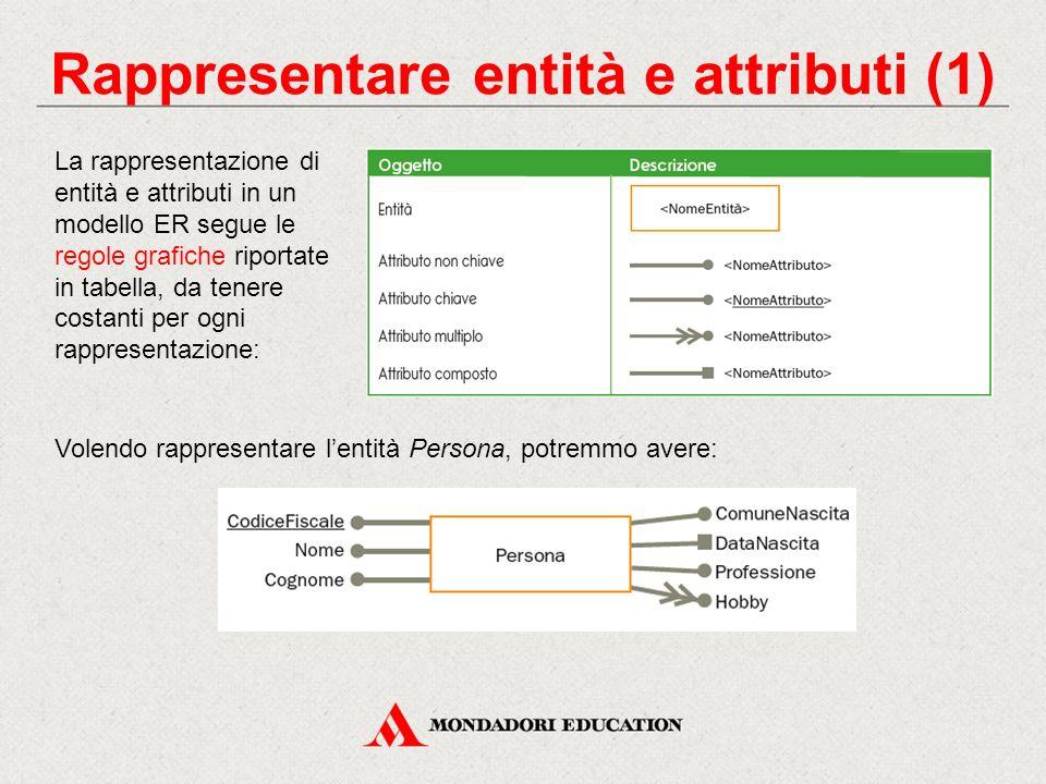 Rappresentare entità e attributi (1)