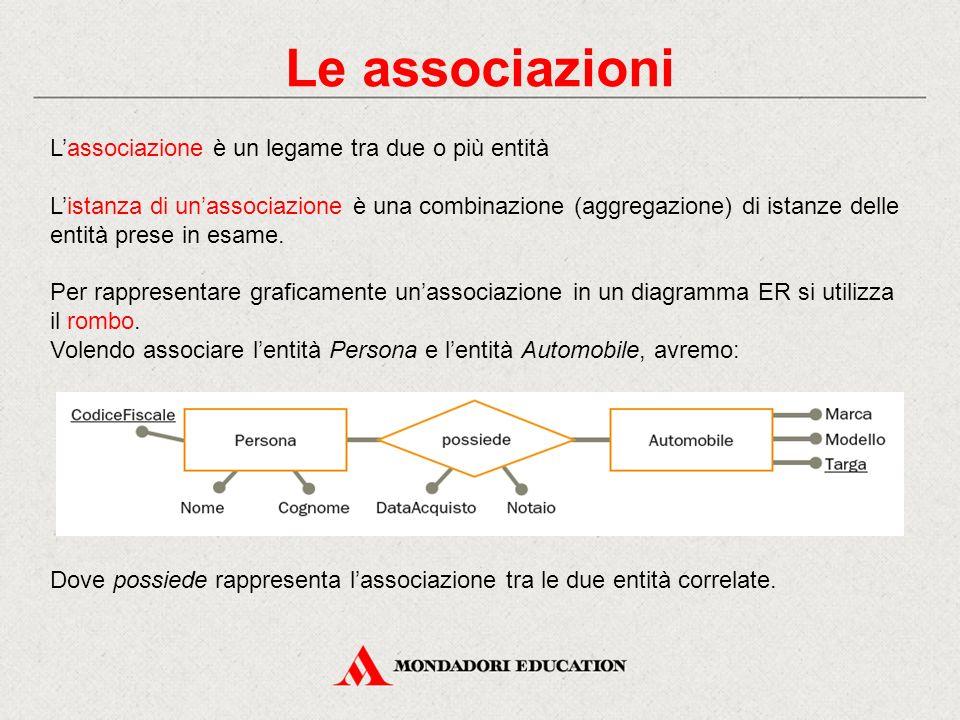 Le associazioni L'associazione è un legame tra due o più entità