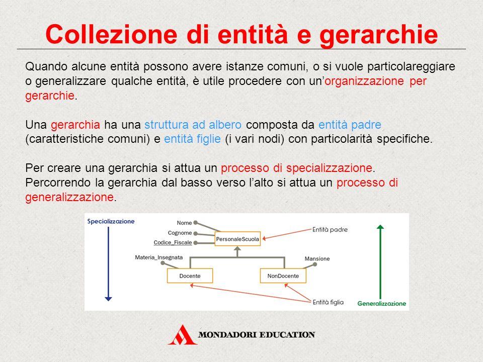 Collezione di entità e gerarchie