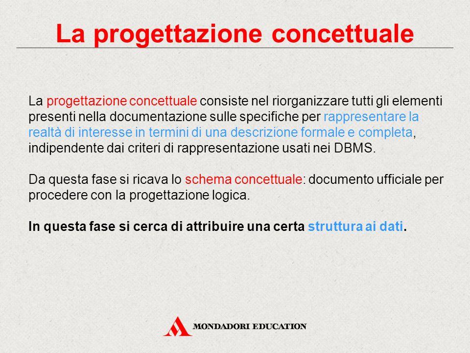 La progettazione concettuale