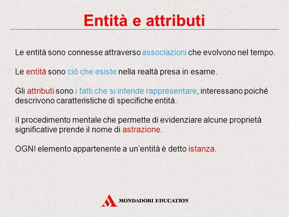 Entità e attributi Le entità sono connesse attraverso associazioni che evolvono nel tempo.