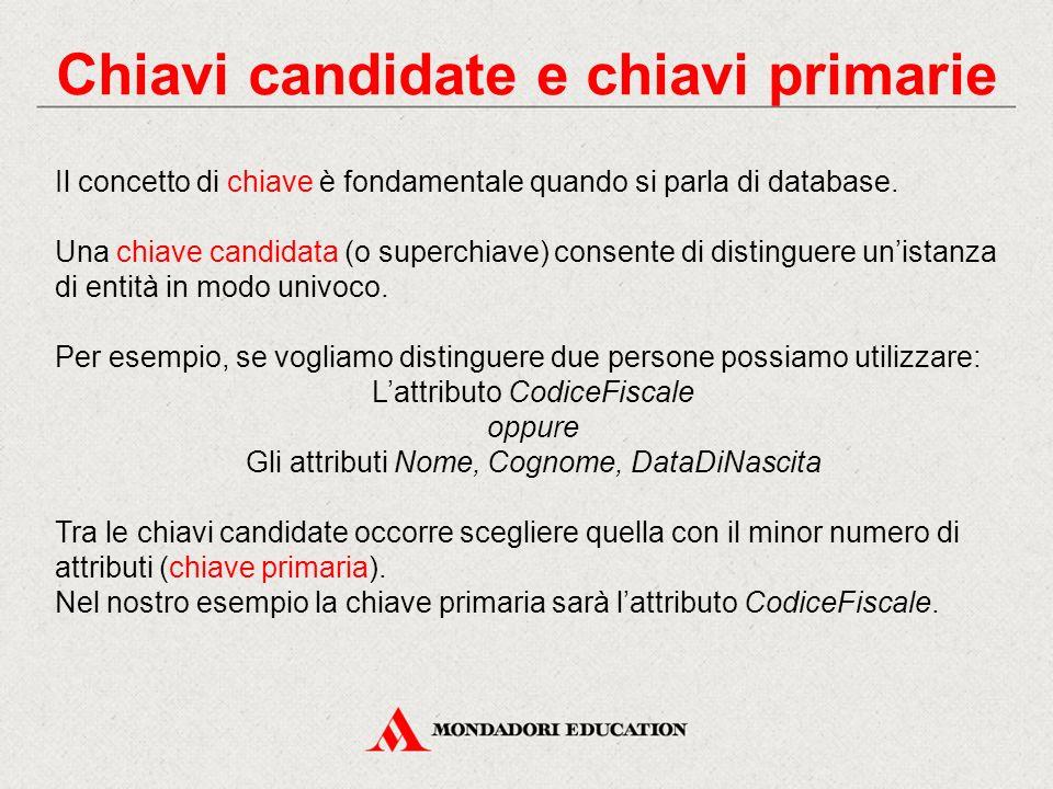 Chiavi candidate e chiavi primarie