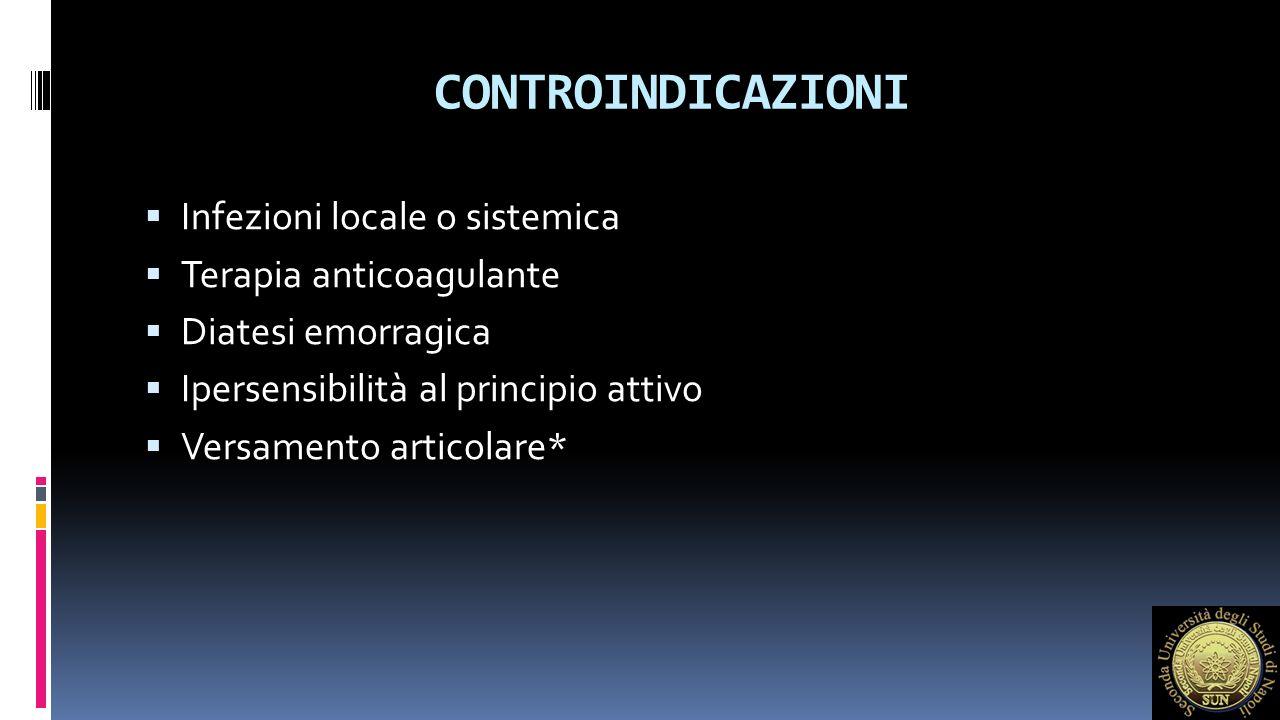 CONTROINDICAZIONI Infezioni locale o sistemica Terapia anticoagulante
