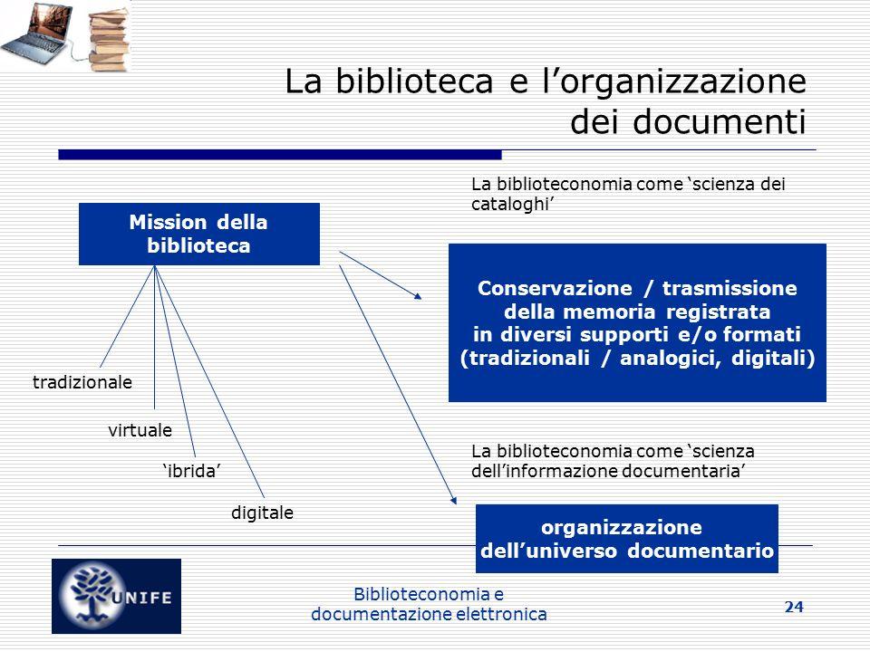 La biblioteca e l'organizzazione dei documenti