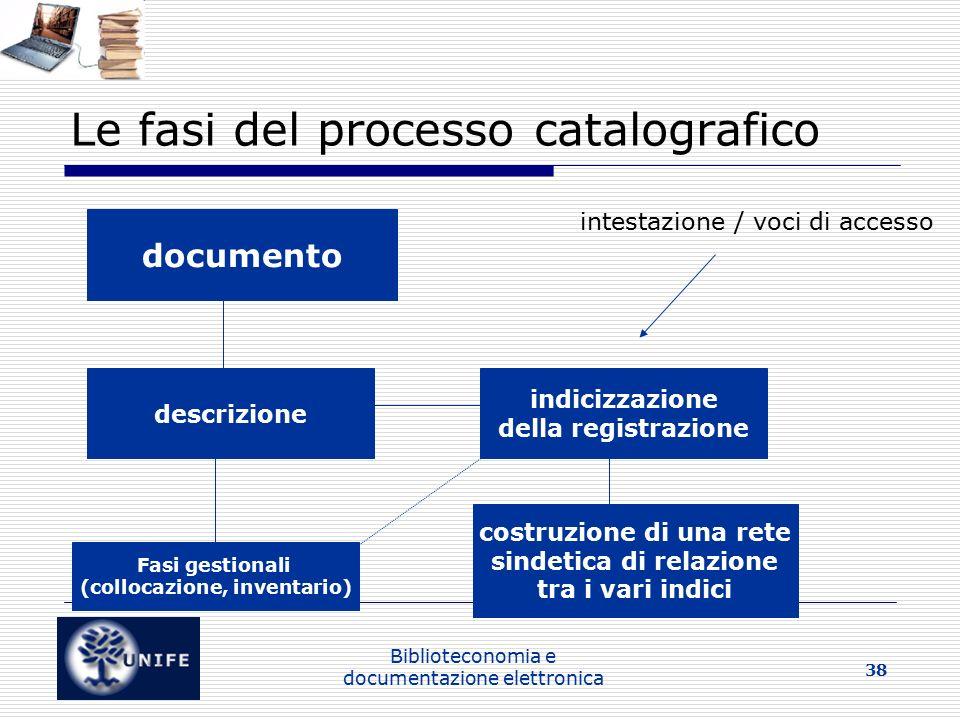 Le fasi del processo catalografico