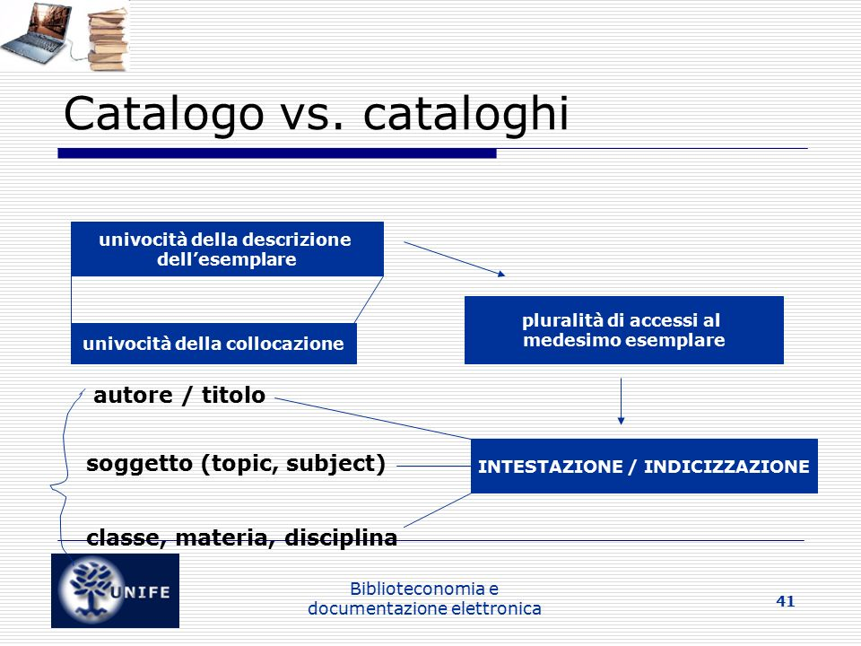 Catalogo vs. cataloghi autore / titolo soggetto (topic, subject)