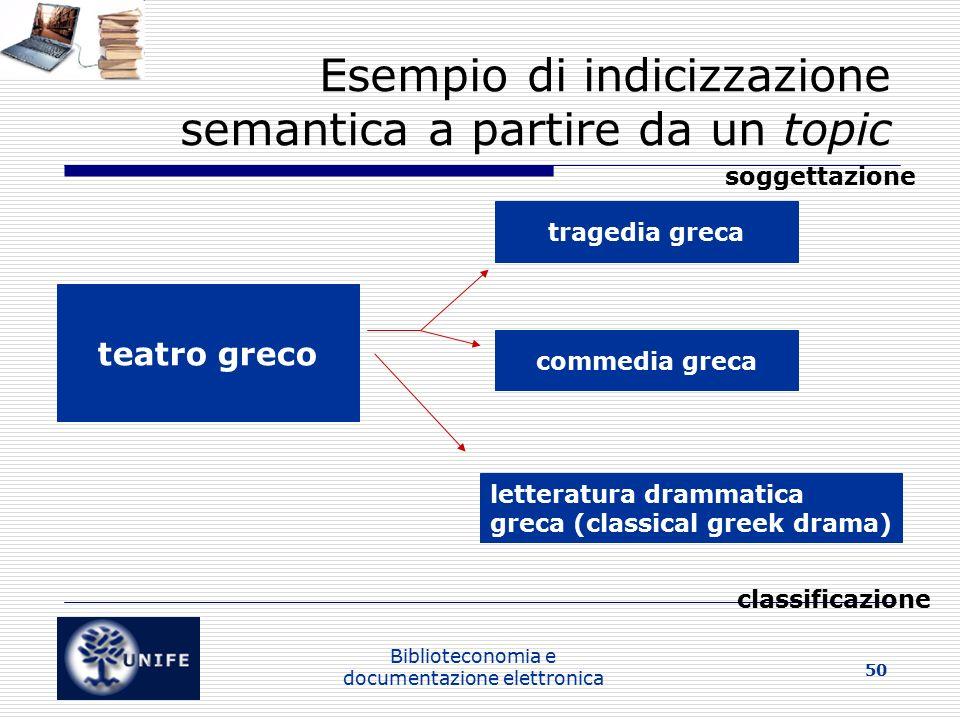 Esempio di indicizzazione semantica a partire da un topic