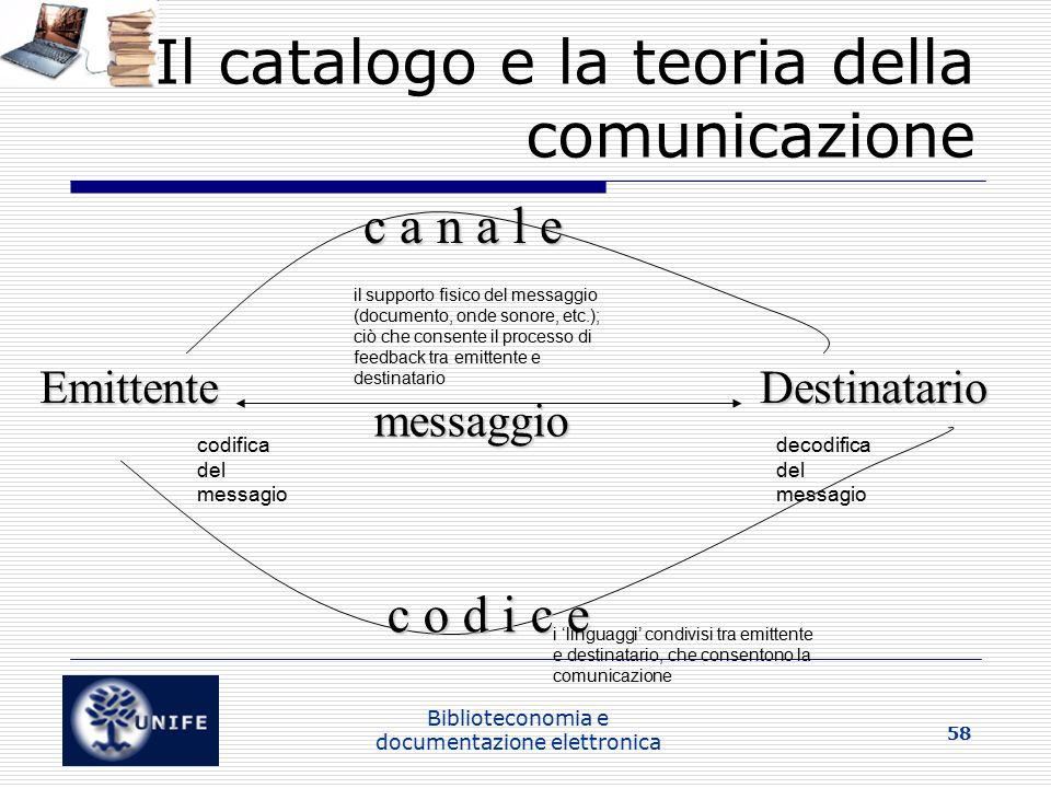 Il catalogo e la teoria della comunicazione
