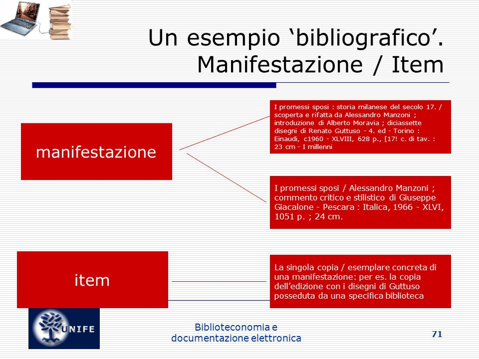 Un esempio 'bibliografico'. Manifestazione / Item