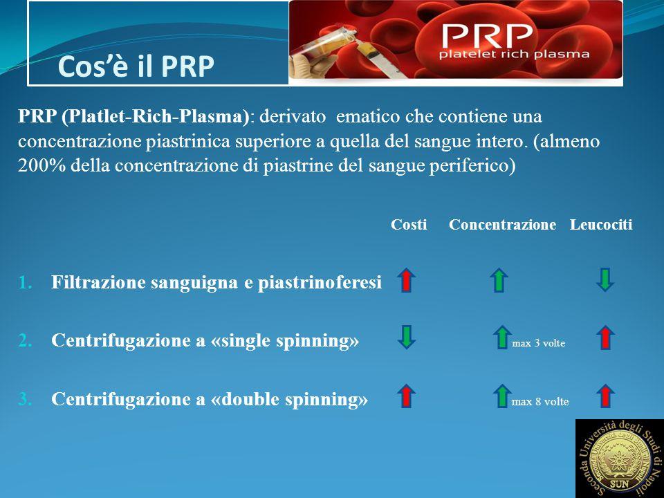 Cos'è il PRP