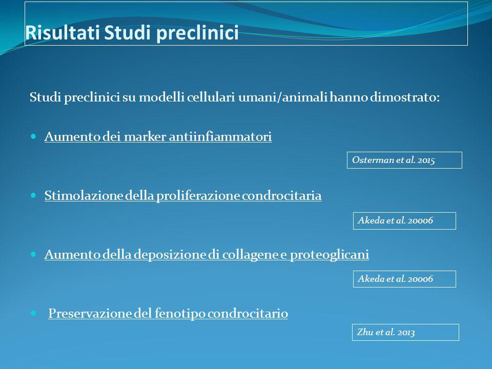 Risultati Studi preclinici