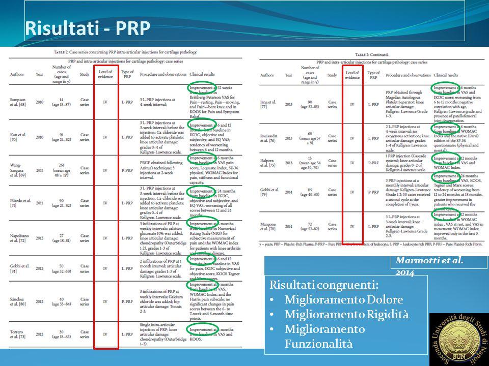 Risultati - PRP Risultati congruenti: Miglioramento Dolore