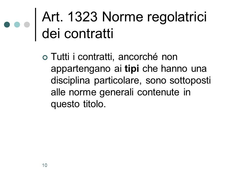 Art. 1323 Norme regolatrici dei contratti