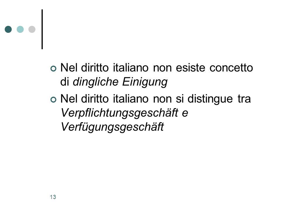 Nel diritto italiano non esiste concetto di dingliche Einigung