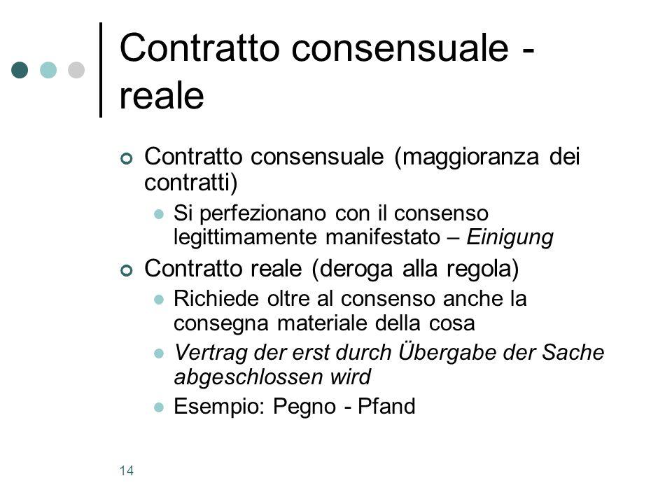 Contratto consensuale - reale