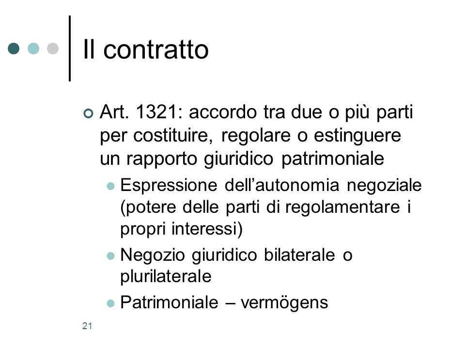 Il contratto Art. 1321: accordo tra due o più parti per costituire, regolare o estinguere un rapporto giuridico patrimoniale.