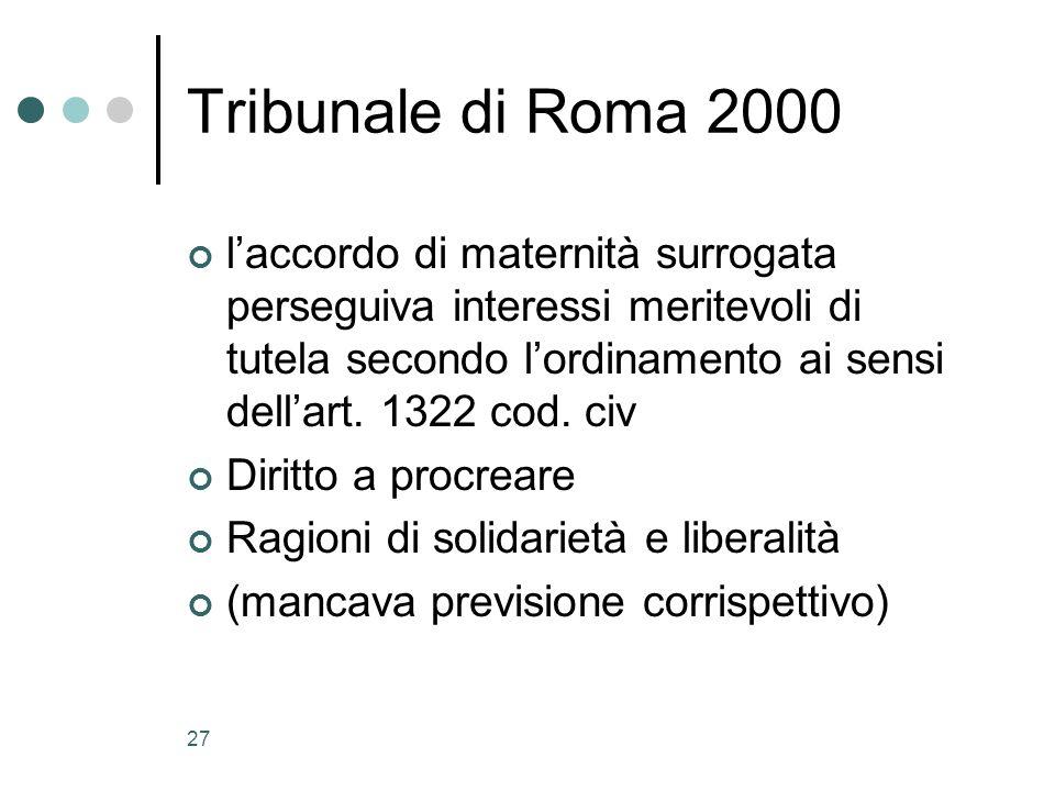 Tribunale di Roma 2000