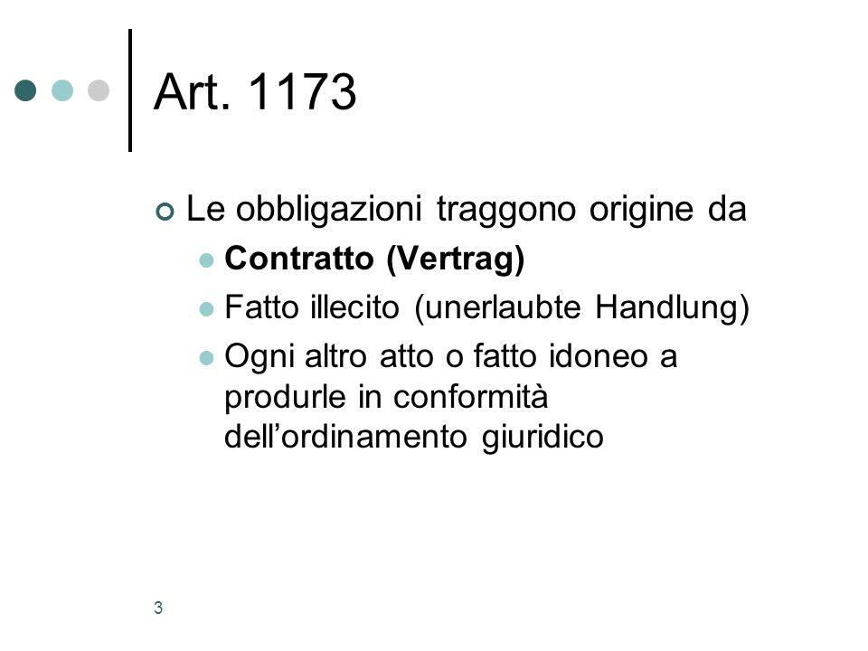 Art. 1173 Le obbligazioni traggono origine da Contratto (Vertrag)