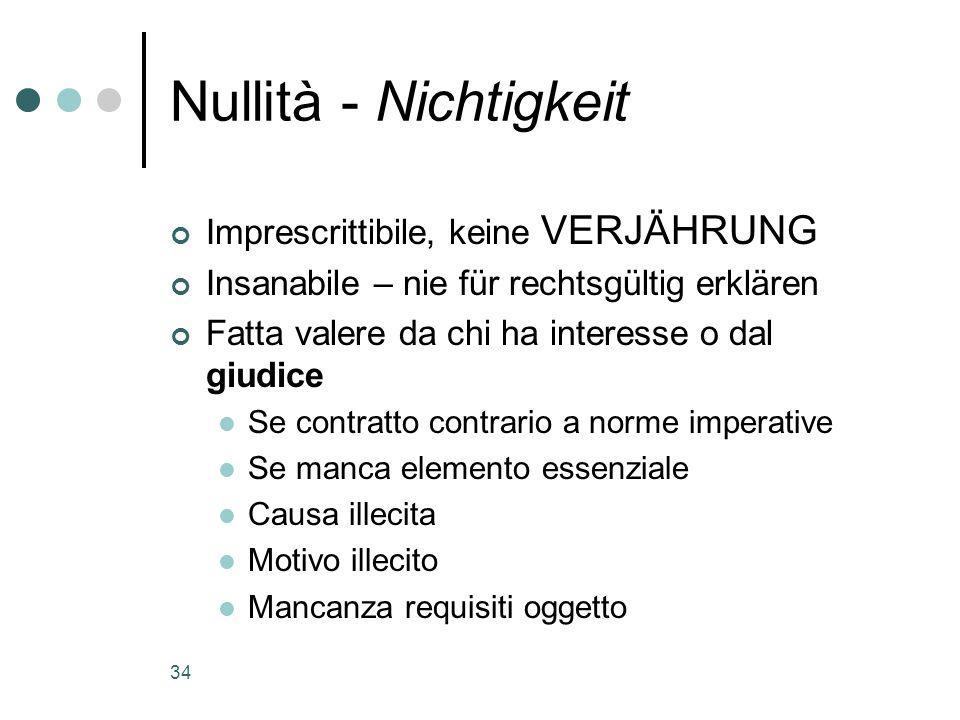 Nullità - Nichtigkeit Imprescrittibile, keine VERJÄHRUNG