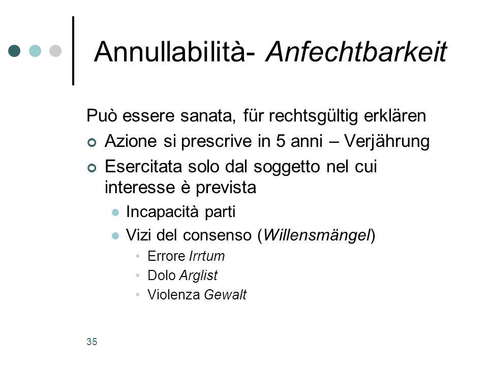 Annullabilità- Anfechtbarkeit