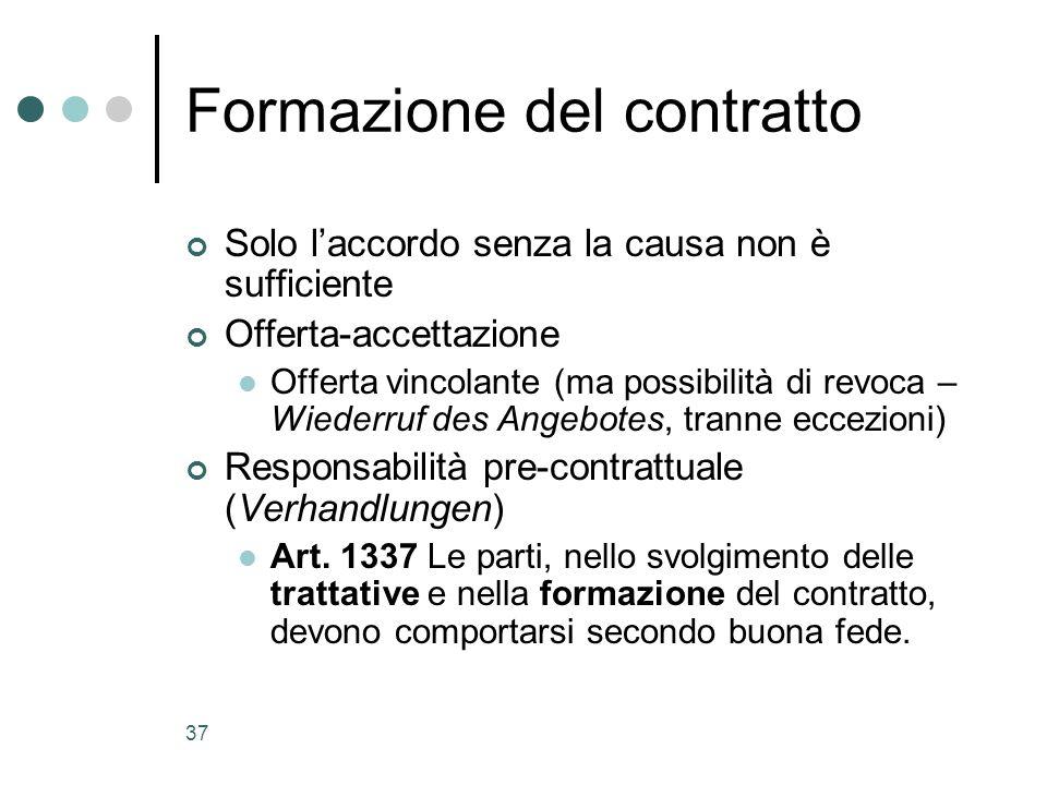 Formazione del contratto