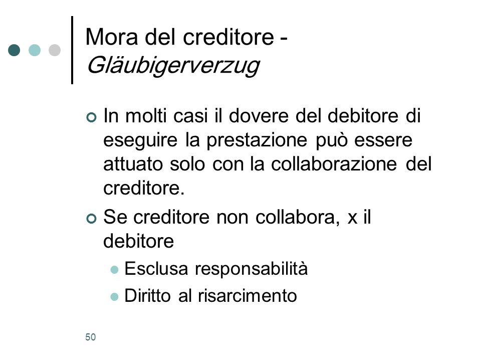 Mora del creditore - Gläubigerverzug