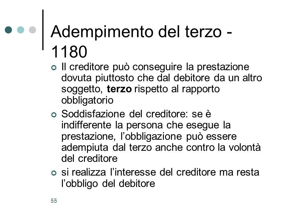 Adempimento del terzo - 1180