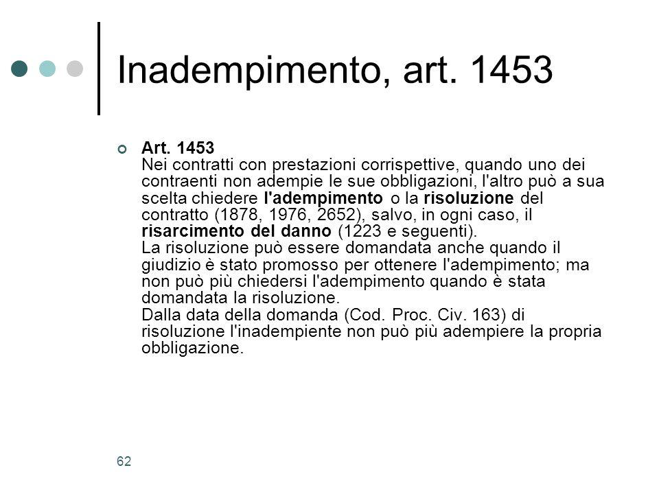 Inadempimento, art. 1453