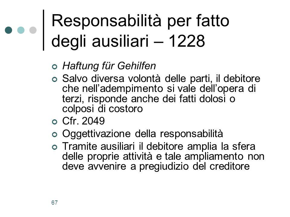 Responsabilità per fatto degli ausiliari – 1228