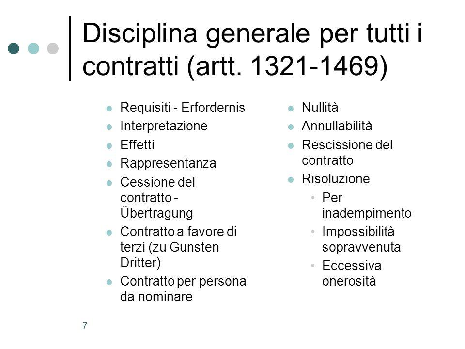 Disciplina generale per tutti i contratti (artt. 1321-1469)