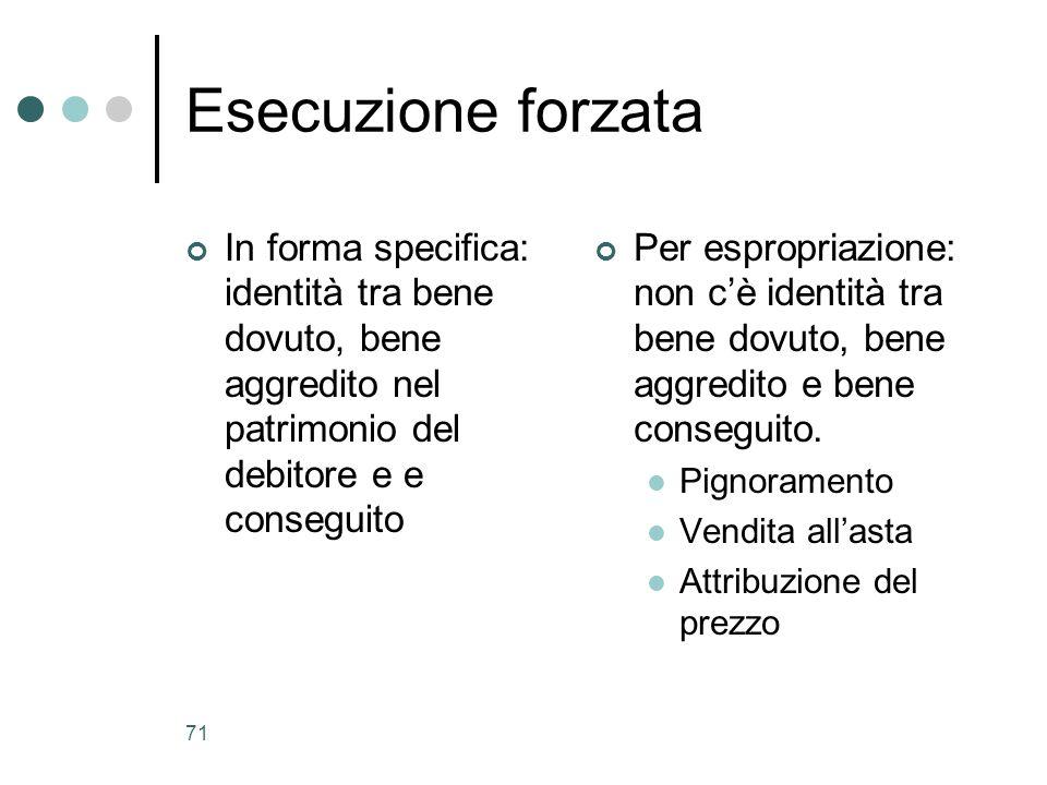 Esecuzione forzata In forma specifica: identità tra bene dovuto, bene aggredito nel patrimonio del debitore e e conseguito.