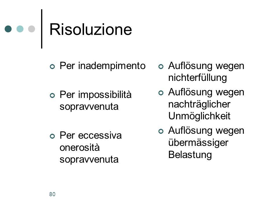 Risoluzione Per inadempimento Per impossibilità sopravvenuta