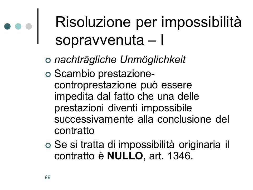 Risoluzione per impossibilità sopravvenuta – I